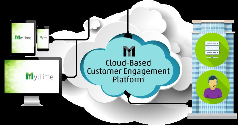 My:TIme Customer Engagement Platform