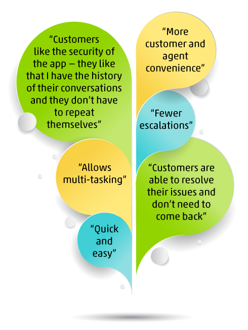 Contact Center Agents Love My:Time for Digital Engagement