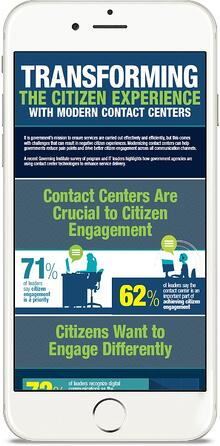 Governing Infographic: Transforming citizen experience with modern contact centers