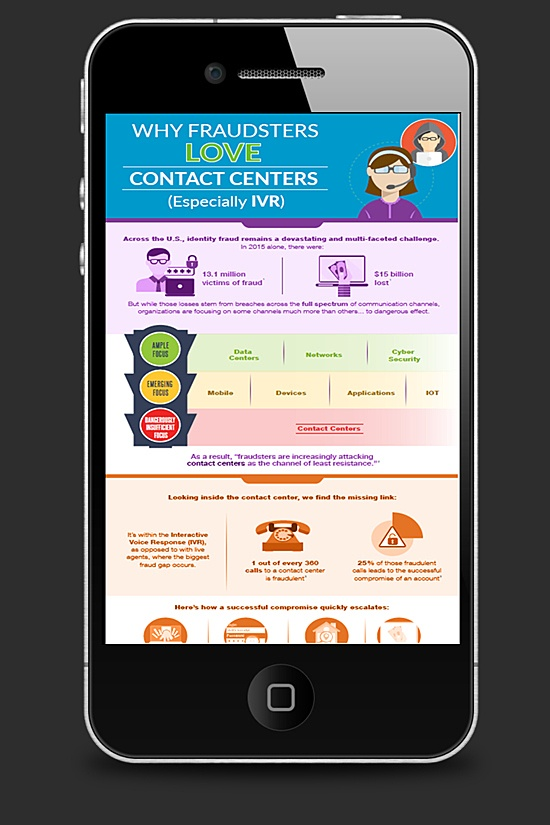 Infographic: Why Fraudsters Love Contact Centers
