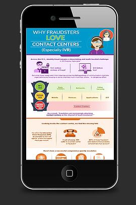 Fraud in the contact center infographic
