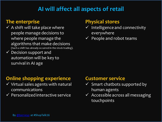 AI will affect all aspects of retail