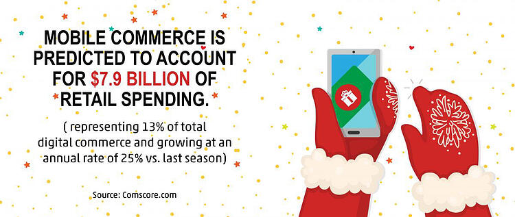 Mega-Mobile Commerce this holiday season
