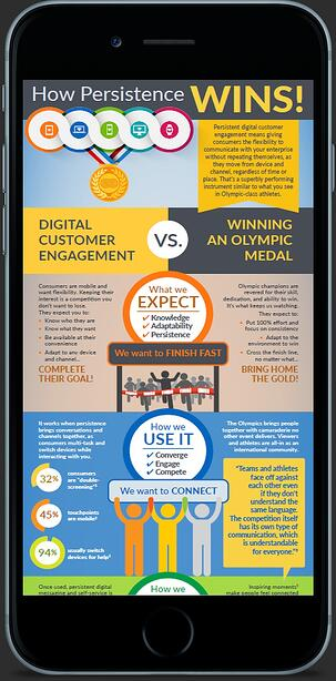 digital persistence wins infographc