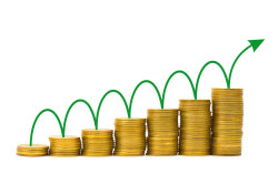 continuous improvement, call center cost reduction