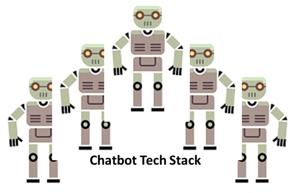 chatbot tech stack for customer service
