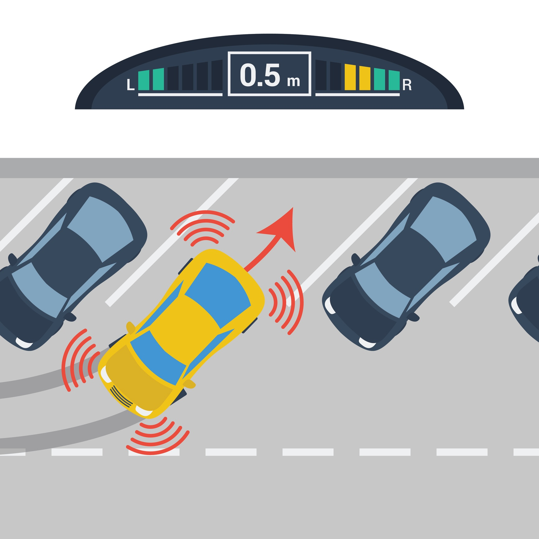 Self-Driving Cars and Customer Service