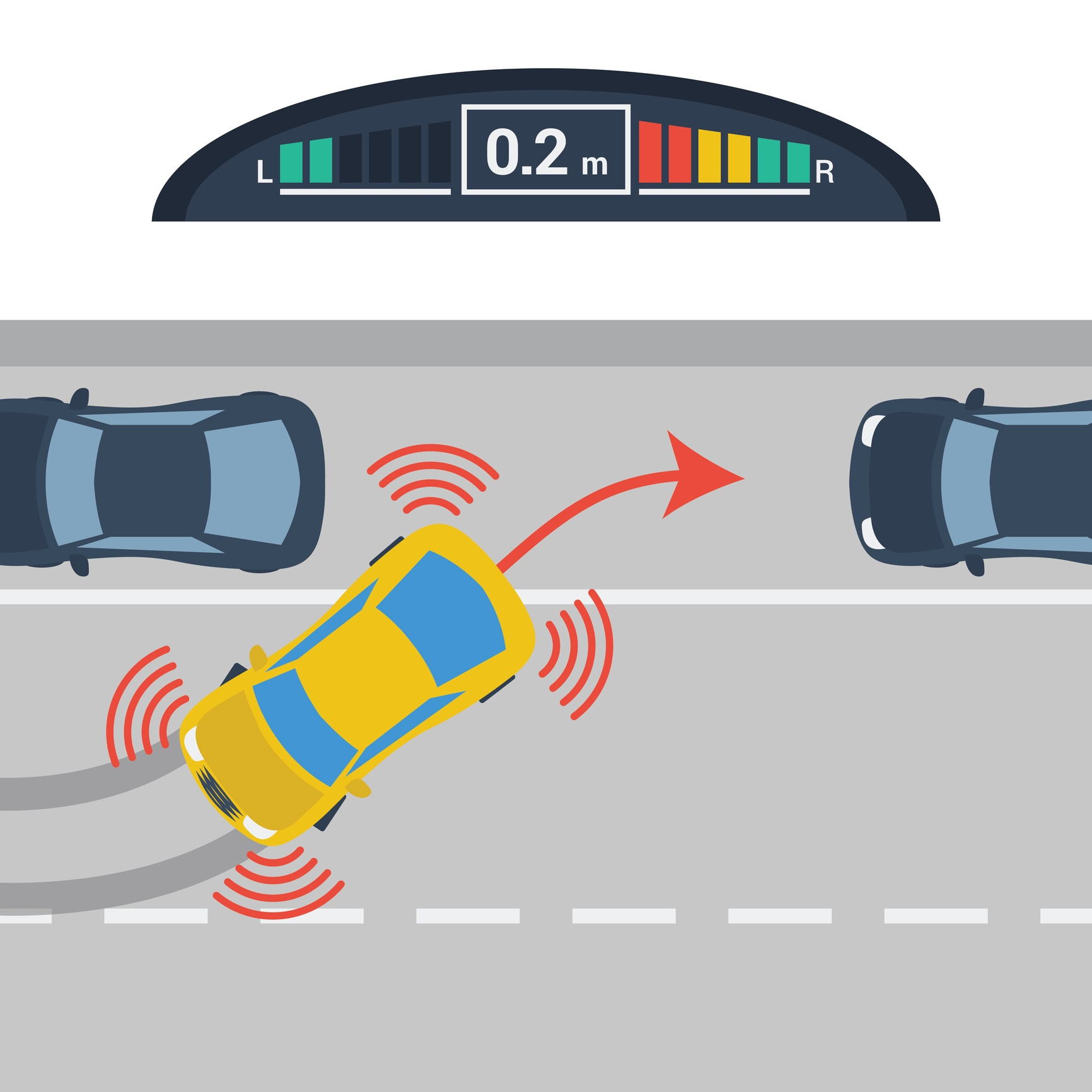 Autonomous Cars and Customer Service
